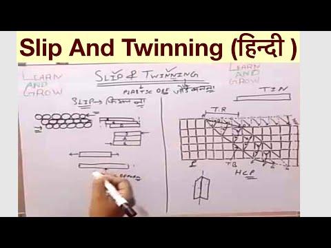SLIP AND TWINNING (हिन्दी )!LEARN AND GROW