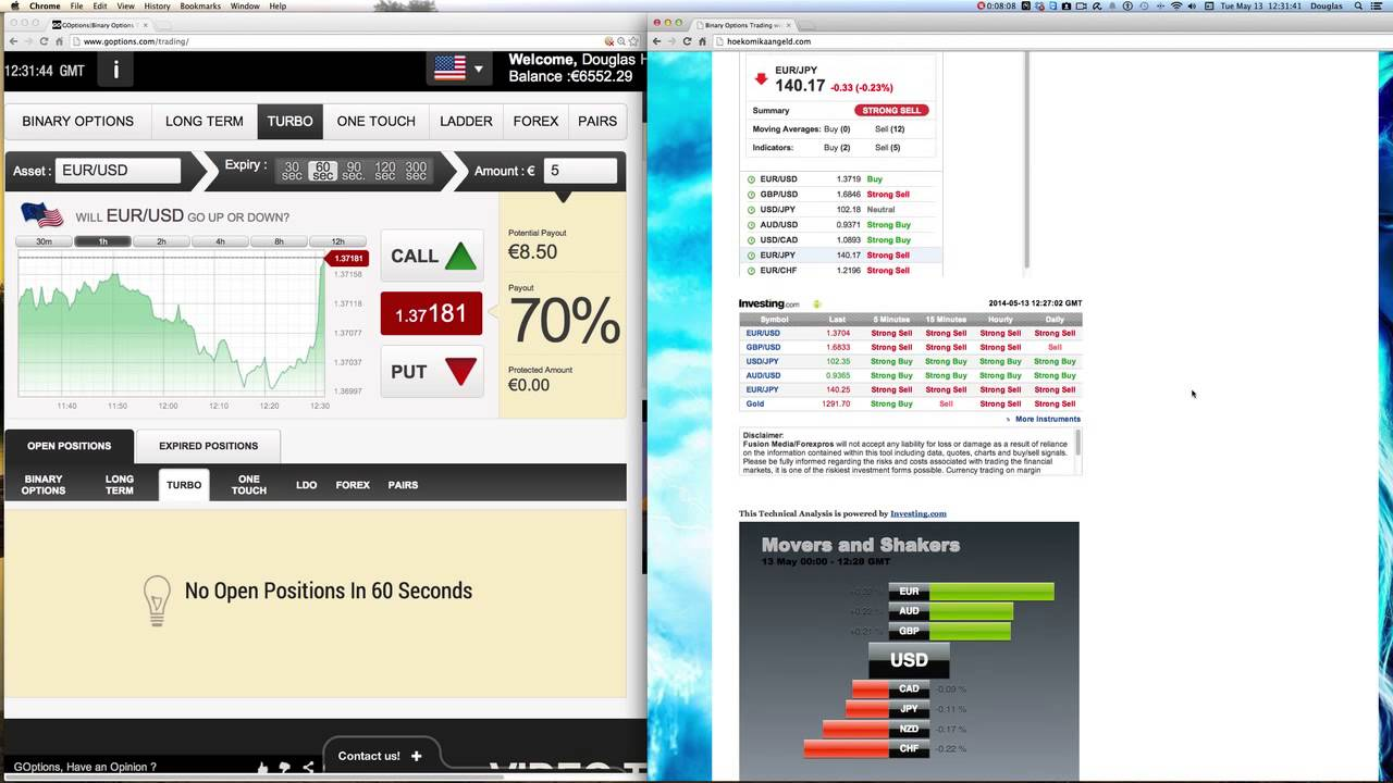 Best company to trade binary options