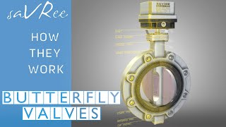 How Butterfly Valves Work