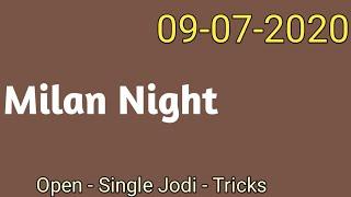 Milan Night Today 9 July 2020,