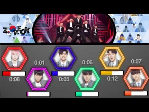 [Line Distribution]Produce 101 'Sorry Sorry' Team 2 - Color Coded