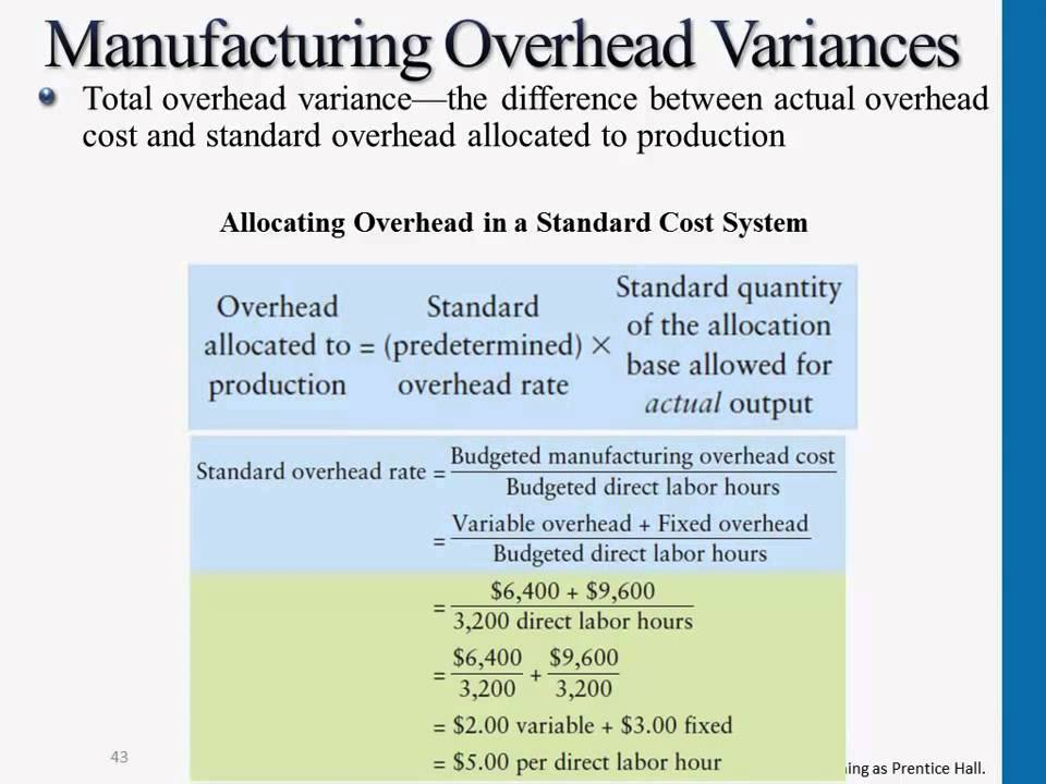 Manufacturing Overhead In A Standard Cost System