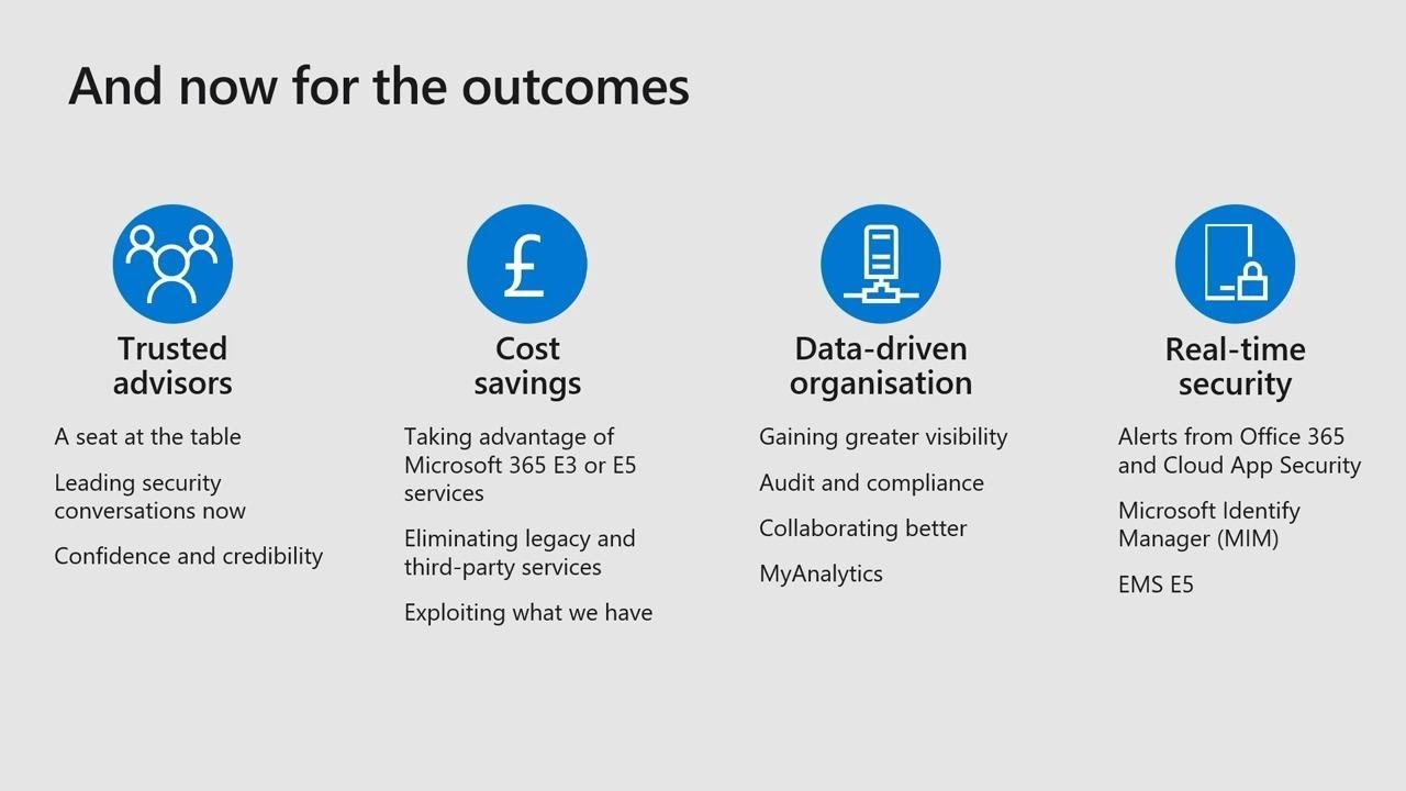 How TalkTalk came to see security as a key benefit of Microsoft 365 -  THR2158