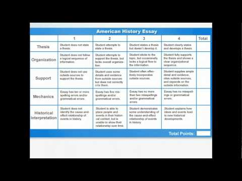 ITC - Examine The Use Of Rubrics In Social Studies Classes - Integrating Technology In The Classroom