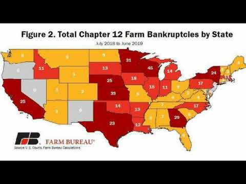farmageddon:-farm-loan-delinquencies-and-bankruptcies-soar,-incomes-plunge