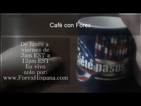 Forex con Cafédel 17 de Enero del 2020
