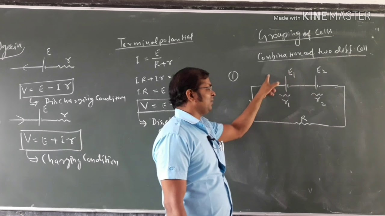 Physics Class-12th Lecture-0 78 Chapte:Current electricity By-Mr J K Goyal  Sir