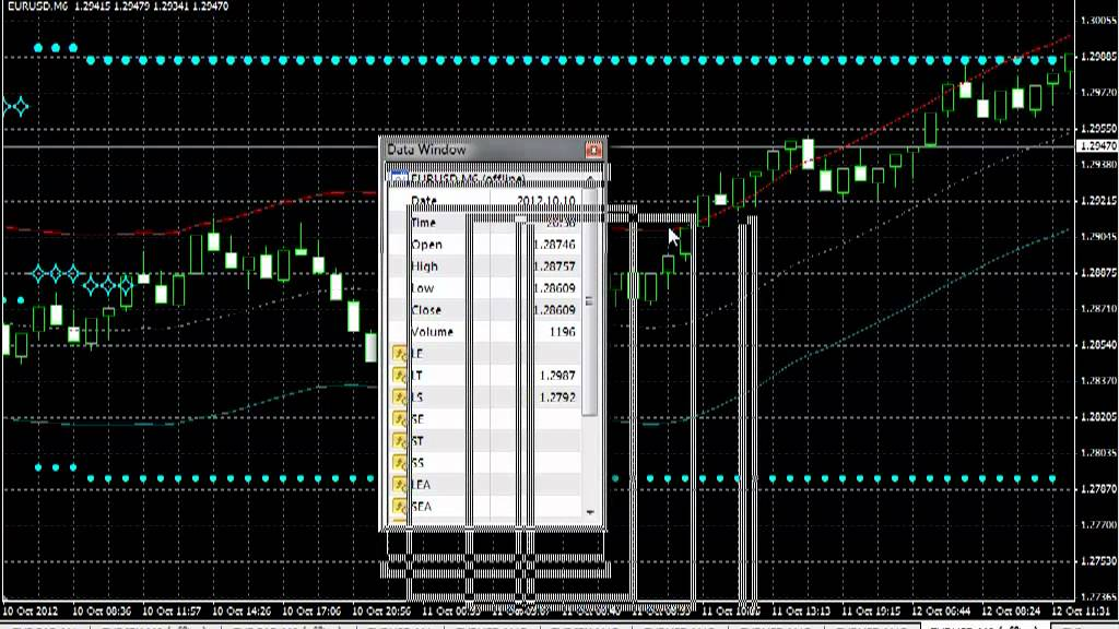 Keltner bells forex trading system reviews