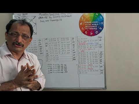 Scorpio Lagna/वृश्चिक लग्न - Monthly Prediction For April 2020 By Kumar Joshi