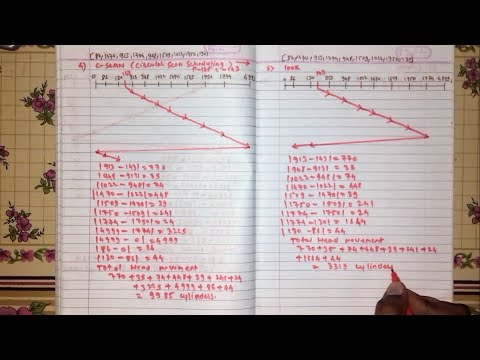Disk scheduling algorithm in operating system [Hindi] | part 1