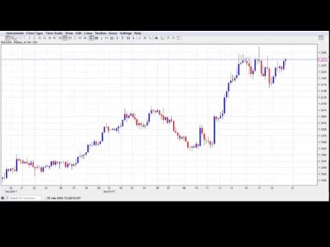 EURUSD, USD Index, Gold Wave Counts - 19/01/2018: 0230 AM EST