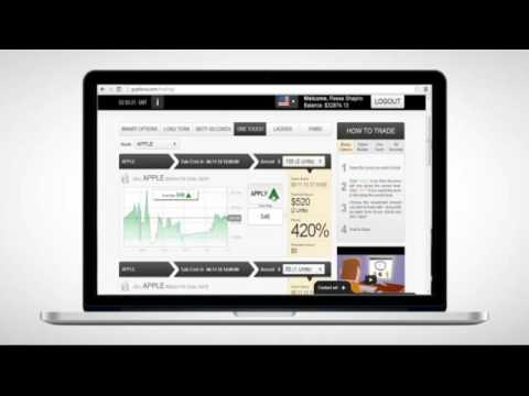 Binary Options Types -