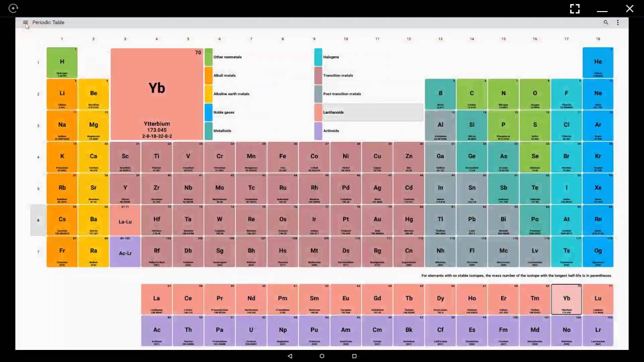 Quick introduction review of periodic table by jq soft mobile quick introduction review of periodic table by jq soft mobile app android urtaz Image collections