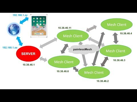 MeshyMcLighting: NeoPixels lighting solution using Mesh Network