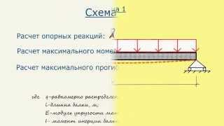 Расчет балки(Основные формулы для расчета простых балок на прочность и изгиб http://youtu.be/j_4gQfAdPuU., 2013-05-30T08:49:35.000Z)