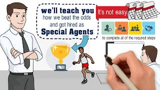 Get Hired as a Special Agent with FBI, DEA, ATF, CIA, Secret Service