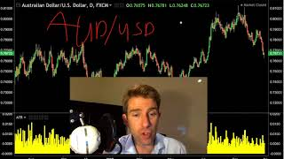 Tips for Trading the AUD/USD 👍