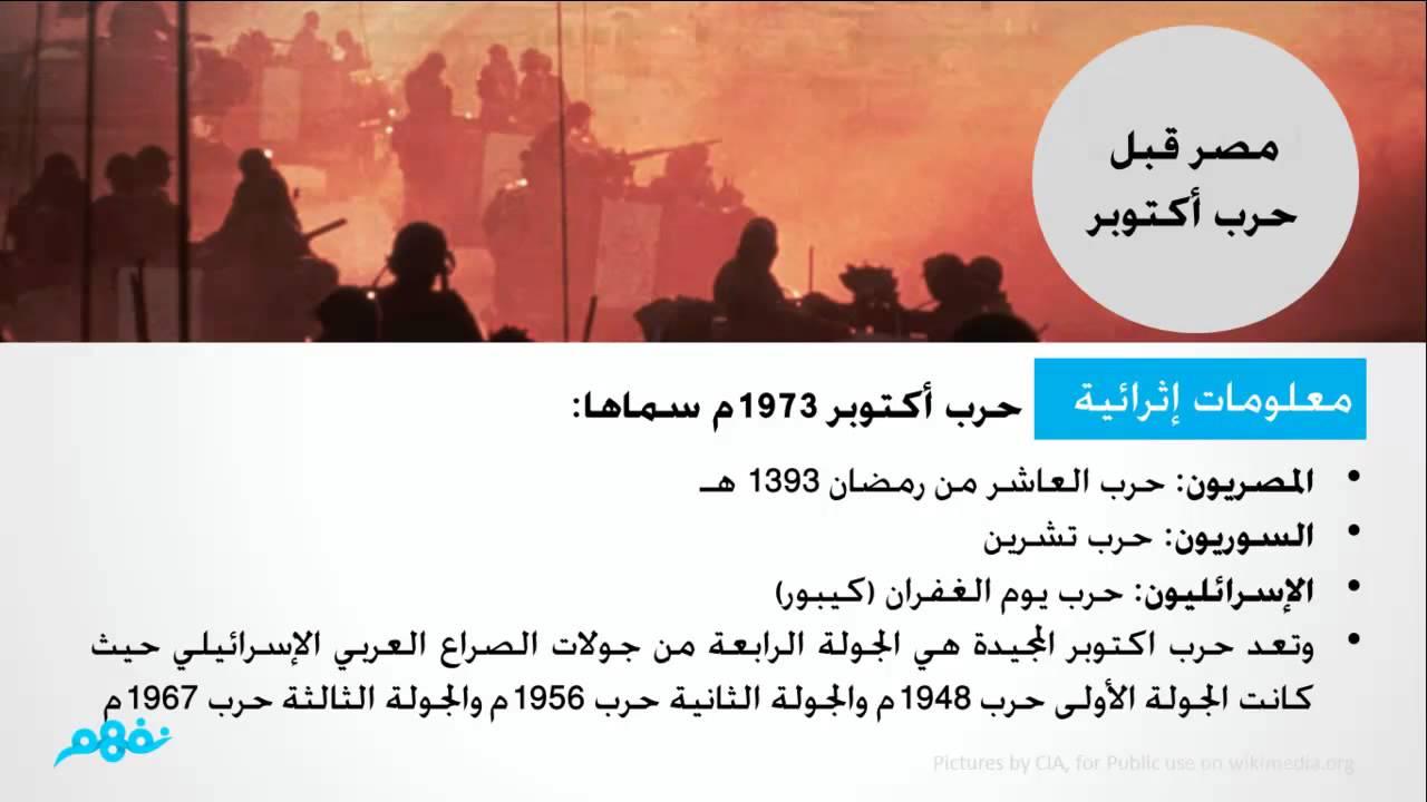 حرب أكتوبر 1973 تاريخ الصف السادس الابتدائي ترم تاني منهج مصري نفهم