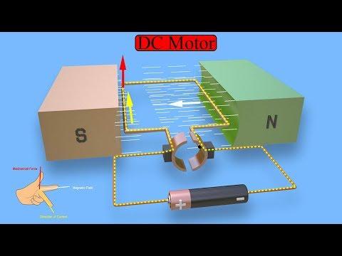 Working Principle of DC Motor (animation of elementary model)