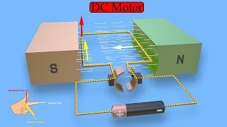 Working Principle of DC Motor (animation of elementary model)
