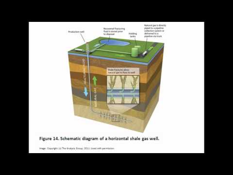 Dave Hughes presentation on Natural Gas