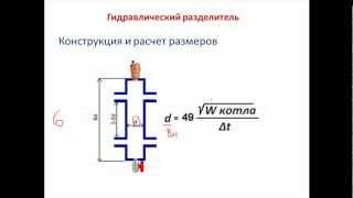 видео Что такое гидравлическая стрелка - принцип работы, конструкция и расчет