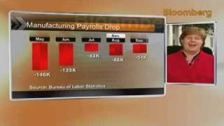 Christina Romer Discusses September Employment Report: Video