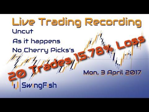 Live-Trading Forex [Mon, 3 Apr 2017 | -15.78% | 20 Trades]