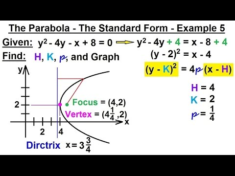 PreCalculus - Algebra Review: Conic Sections (11 of 27) The ...