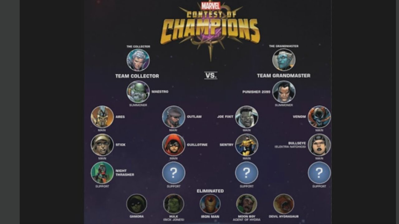 Grandmaster Rumors Plus Grid Filled In Marvel Contest