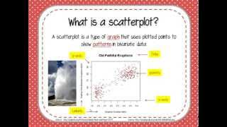 introduction to scatterplots
