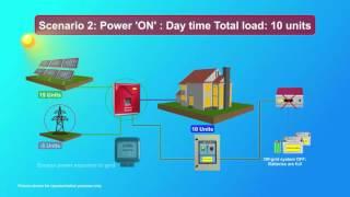 True Hybrid Solar Power Generating Systems by Solar Idea Pvt. Ltd., Hyderabad
