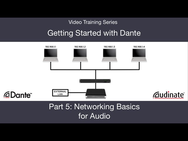Getting Started with Dante part 5: Network basics for audio