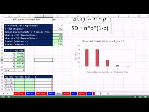Excel 2013 Statistical Analysis #33: Binomial Probability Distributions: Tables, Charts, Functions