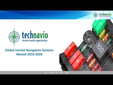Global Inertial Navigation Systems Market 2016-2020