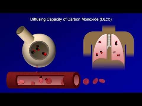 Pulmonary Function Tests (PFT): Lesson 4 - DLCO