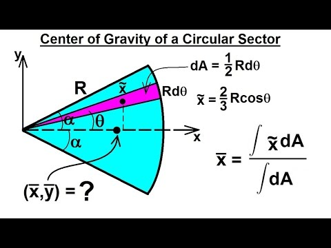 Mechanical Engineering: Centroids & Center of Gravity (13 of 35) C  G  of a  Circular Sector