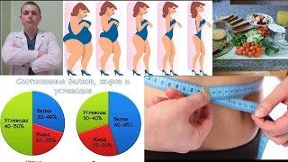 Нормы питания | Похудеть | Советы