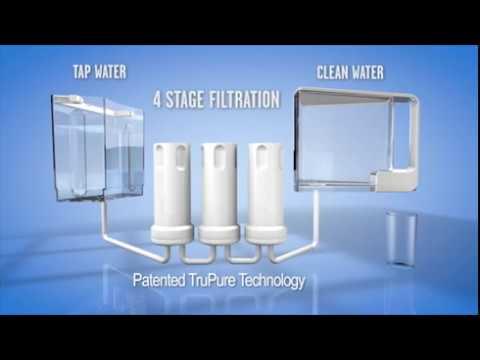 aquatru counter-top reverse osmosis water purifier | shop tv -