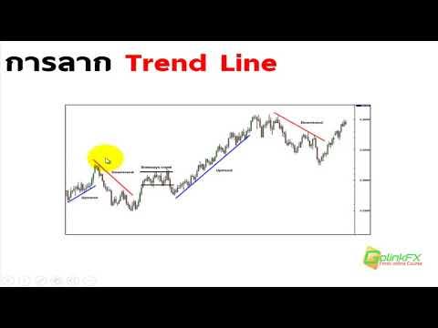 สอนเทรด Forex ฟรี -  ลาก Trend line | LINE : @GOLINKFX