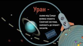Презентация планеты Уран