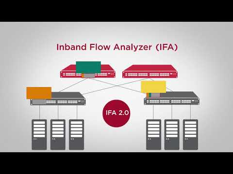 Trident 4 IFA 2 0 and AIOps Deep Packet and Flow Analytics