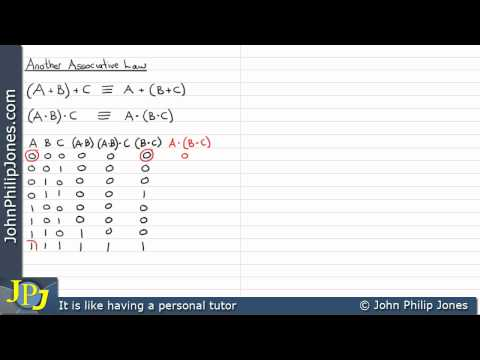 commutative associative and distributive laws pdf