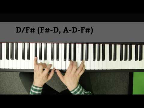 Holy Holy Holy Piano Tutorial