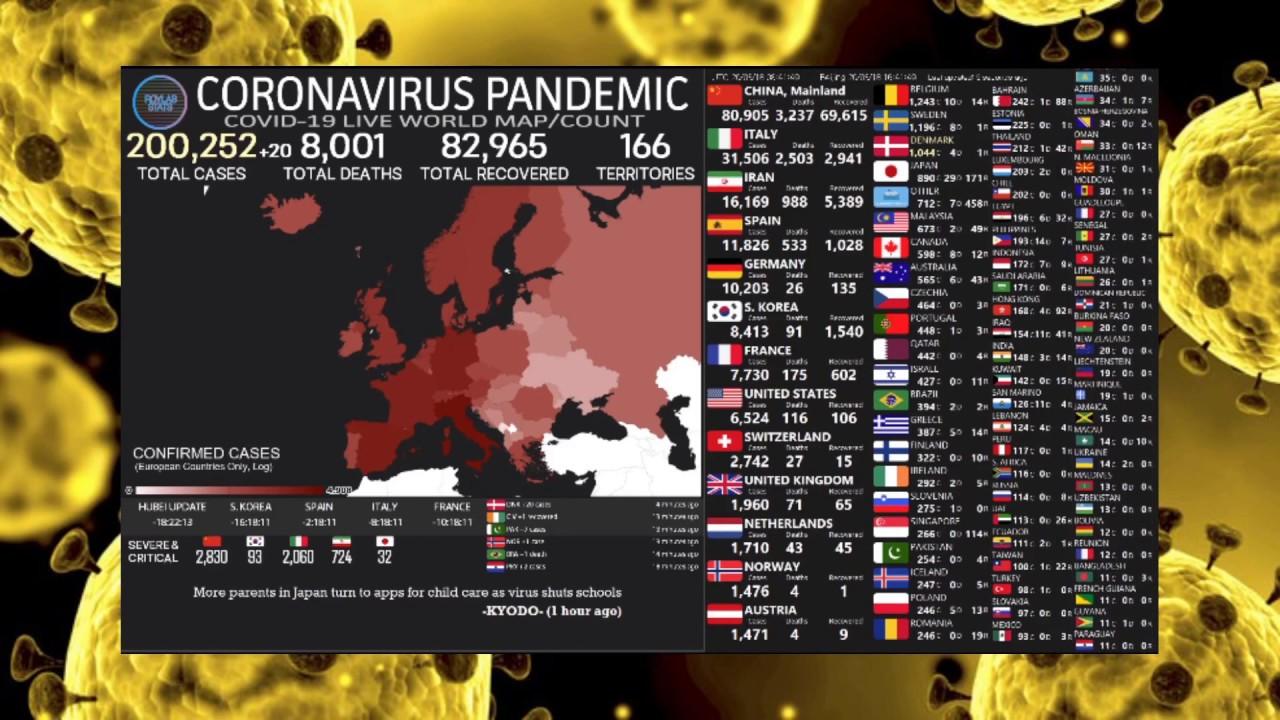 Corona Weltweit Aktuelle Zahlen