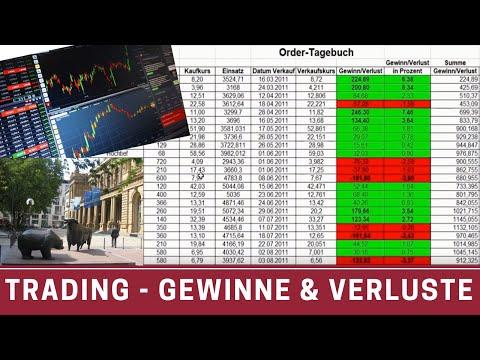 Börse und (Day) - Trading - Tradertagebuch - Meine Gewinne und Verluste