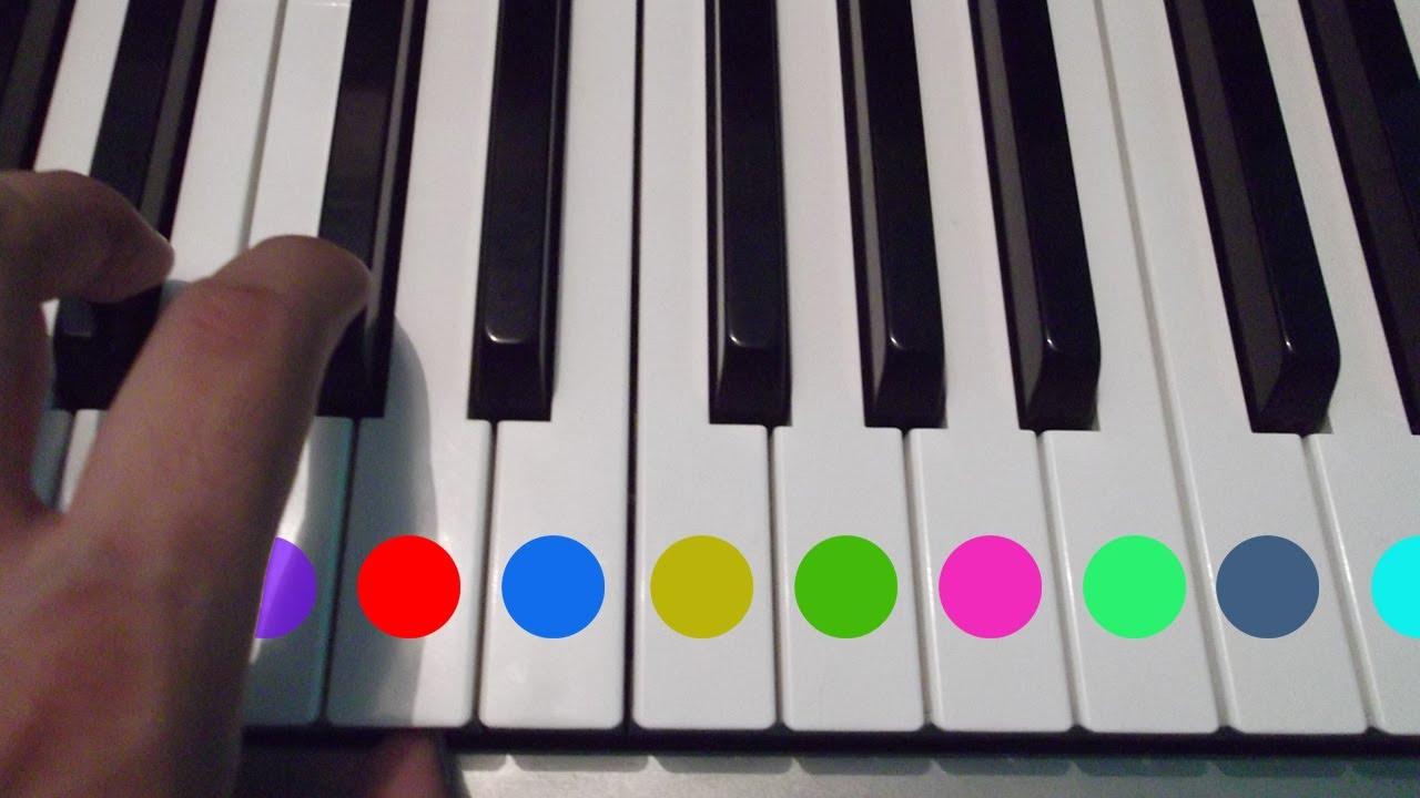 Aprender Piano Gratis