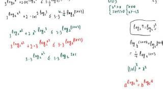 Математика Задание 15 ЕГЭ 2016.  урок 15 . (  ЕГЭ / ОГЭ 2017)