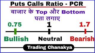 PCR - Technic For to identify Stock market Estimated Tops and Bottoms - By Trading Chanakya