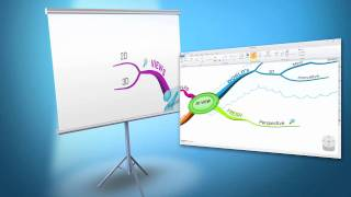 How to use iMindMap in under 2 minutes